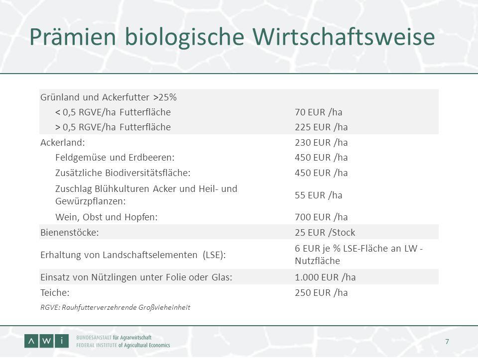 Prämien biologische Wirtschaftsweise 7 Grünland und Ackerfutter >25% < 0,5 RGVE/ha Futterfläche70 EUR /ha > 0,5 RGVE/ha Futterfläche225 EUR /ha Ackerl