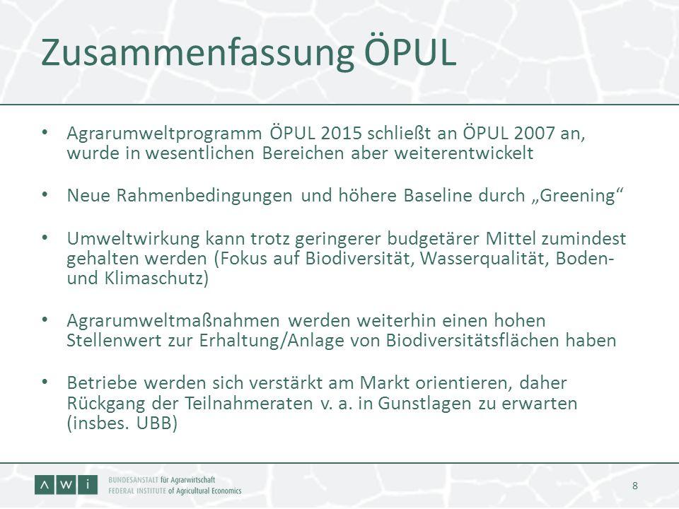 Zusammenfassung ÖPUL Agrarumweltprogramm ÖPUL 2015 schließt an ÖPUL 2007 an, wurde in wesentlichen Bereichen aber weiterentwickelt Neue Rahmenbedingun