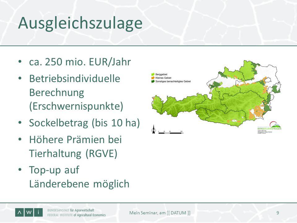 Ausgleichszulage ca. 250 mio. EUR/Jahr Betriebsindividuelle Berechnung (Erschwernispunkte) Sockelbetrag (bis 10 ha) Höhere Prämien bei Tierhaltung (RG