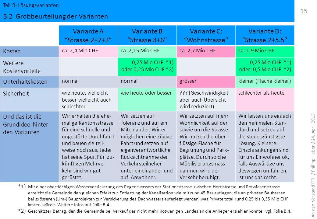 """Teil B: Lösungsvarianten B.2 Grobbeurteilung der Varianten 15 Variante A """"Strasse 2+7+2"""" Variante B """"Strasse 3+6"""" Variante C: """"Wohnstrasse"""" Variante D"""