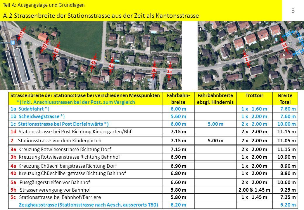 5a 4b 4a 3b 3a 2 5c5b 1d 1c 1b1a Strassenbreite der Stationsstrase bei verschiedenen Messpunkten *) inkl. Anschlusstrassen bei der Post, zum Vergleich