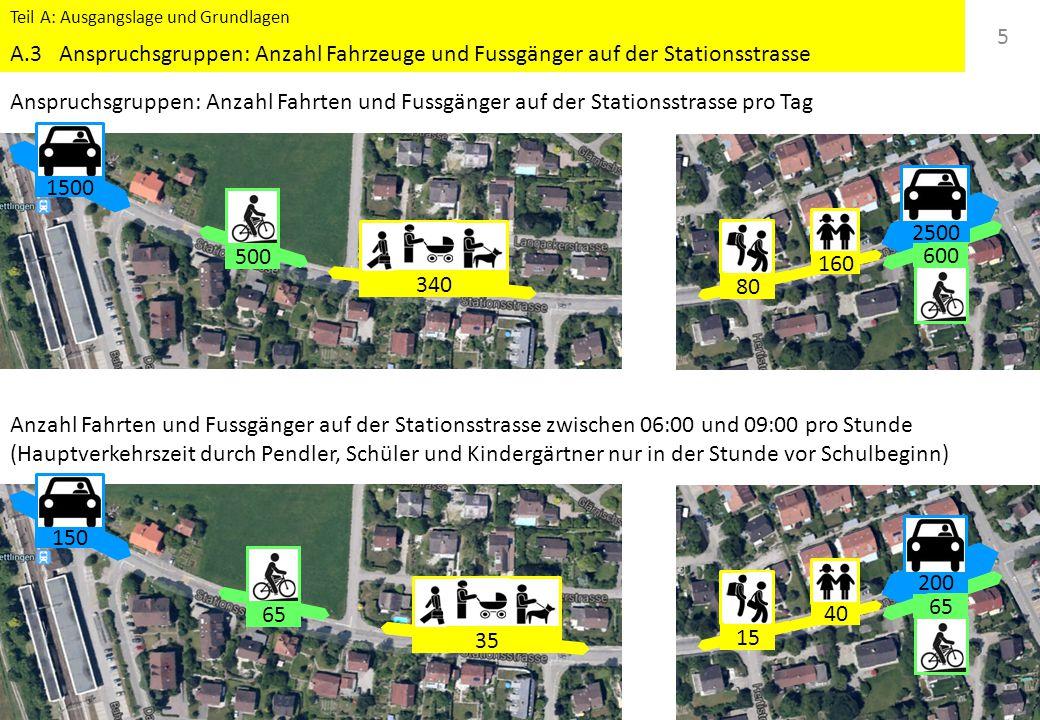 Variante A Strasse 2+7+2 Variante B Strasse 3+6 Variante C: Wohnstrasse Variante D: Strasse 2+5.5 Beurteilung aus Sicht Autofahrer Klar markierte und durchgängige Fahrbahn, die schnelle Fahrt, prob- lemloses Kreuzen von Autos und LKWs.
