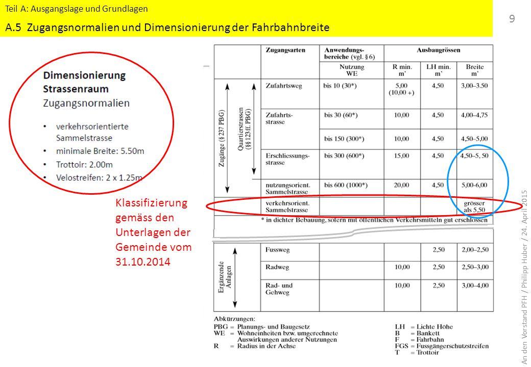 Teil A: Ausgangslage und Grundlagen A.5 Zugangsnormalien und Dimensionierung der Fahrbahnbreite 9 Klassifizierung gemäss den Unterlagen der Gemeinde v
