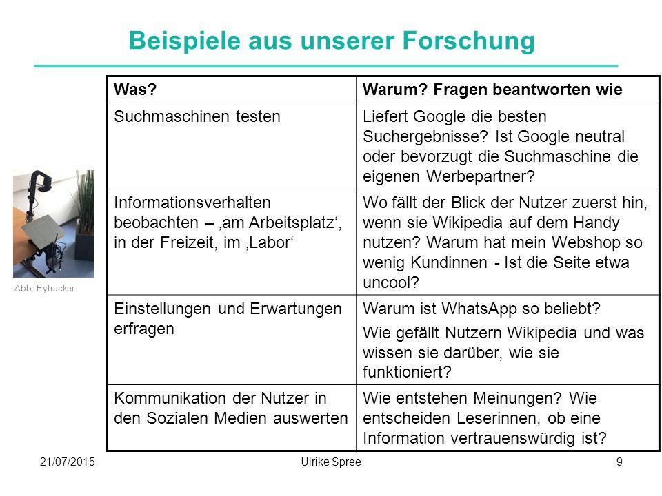 21/07/2015Ulrike Spree9 Beispiele aus unserer Forschung Was Warum.