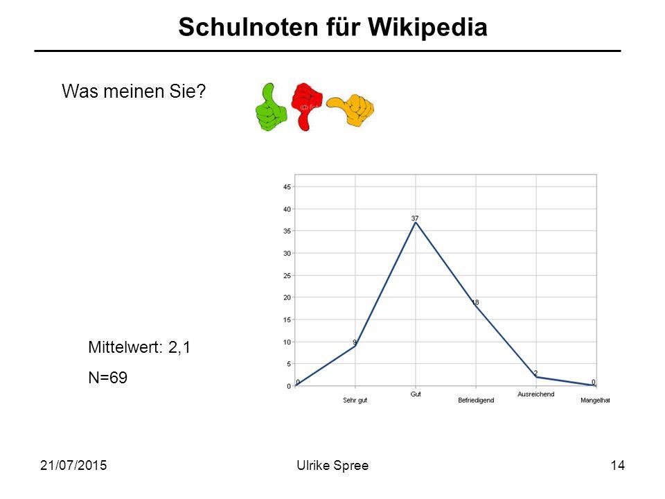 21/07/2015Ulrike Spree14 Schulnoten für Wikipedia Was meinen Sie Mittelwert: 2,1 N=69