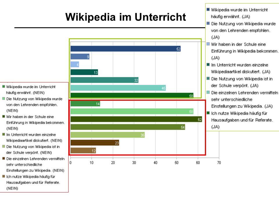 Wikipedia im Unterricht N=69
