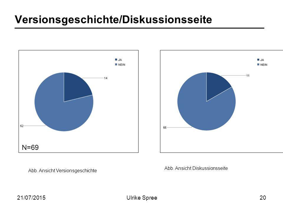 21/07/2015 Ulrike Spree 20 Versionsgeschichte/Diskussionsseite Abb. Ansicht Versionsgeschichte N=69 Abb. Ansicht Diskussionsseite