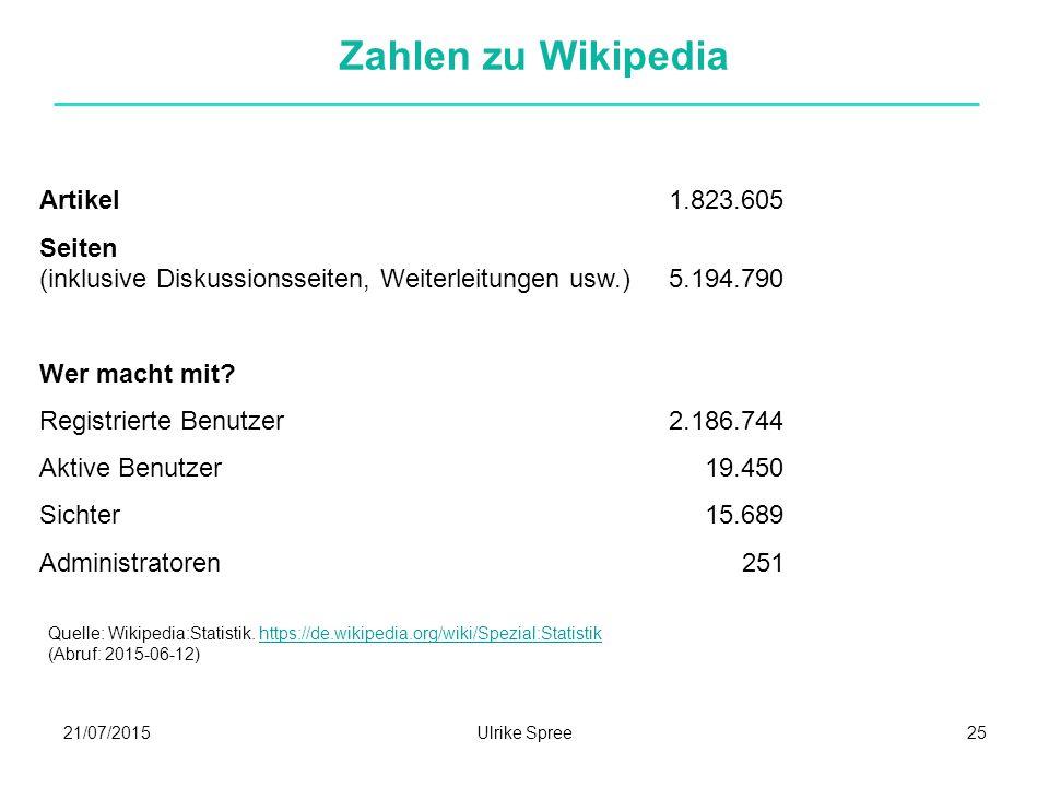 21/07/2015Ulrike Spree25 Zahlen zu Wikipedia Artikel 1.823.605 Seiten (inklusive Diskussionsseiten, Weiterleitungen usw.)5.194.790 Wer macht mit.