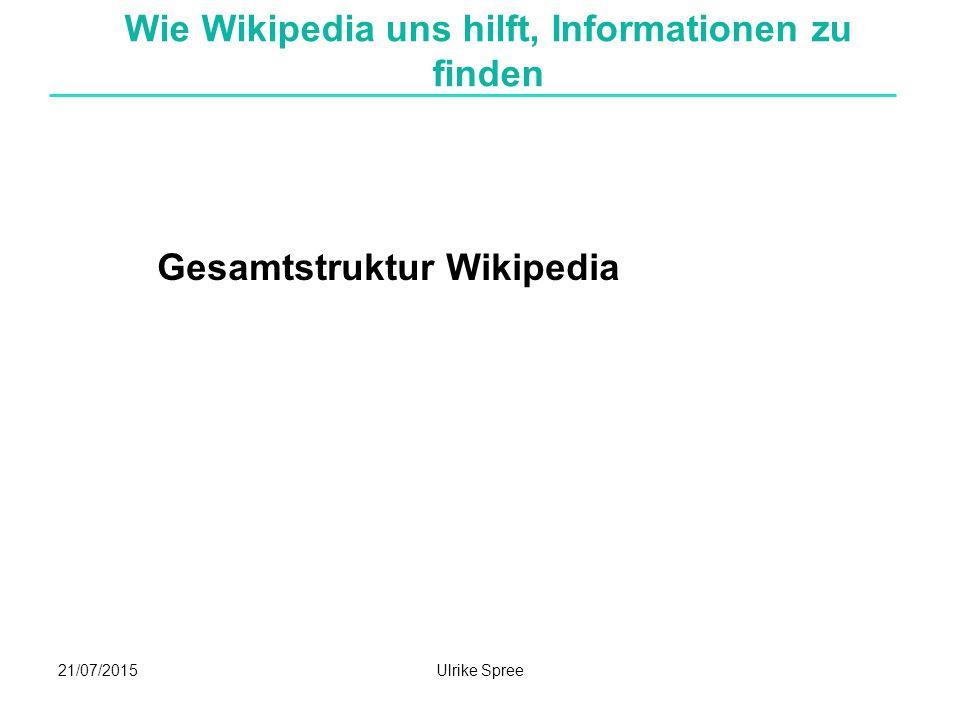 21/07/2015Ulrike Spree Wie Wikipedia uns hilft, Informationen zu finden Gesamtstruktur Wikipedia