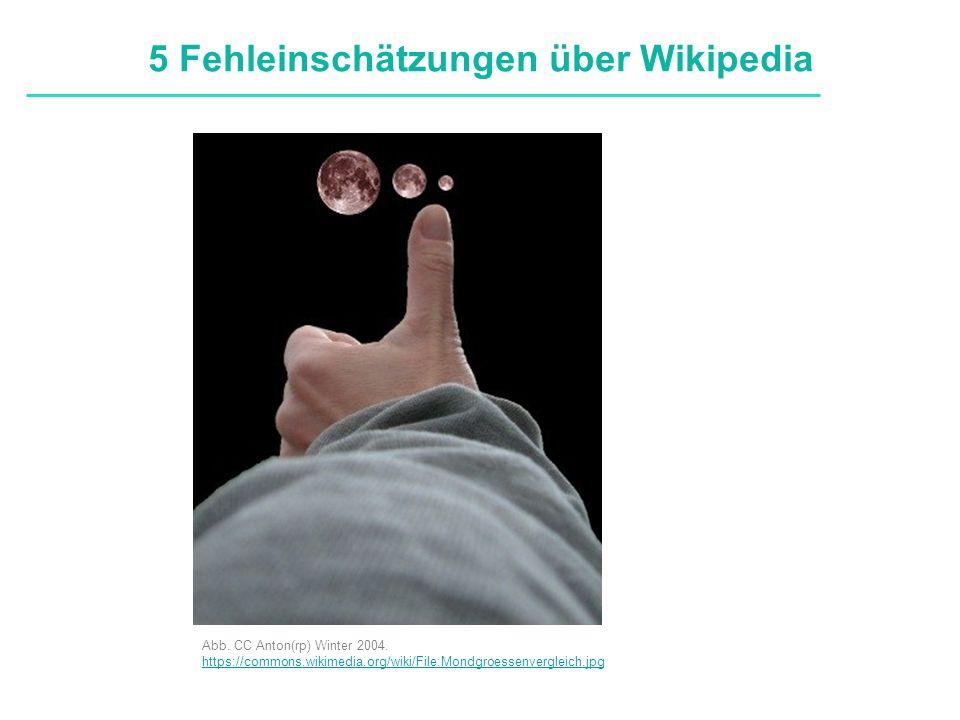 Definitionen 5 Fehleinschätzungen über Wikipedia Abb. CC Anton(rp) Winter 2004. https://commons.wikimedia.org/wiki/File:Mondgroessenvergleich.jpg http