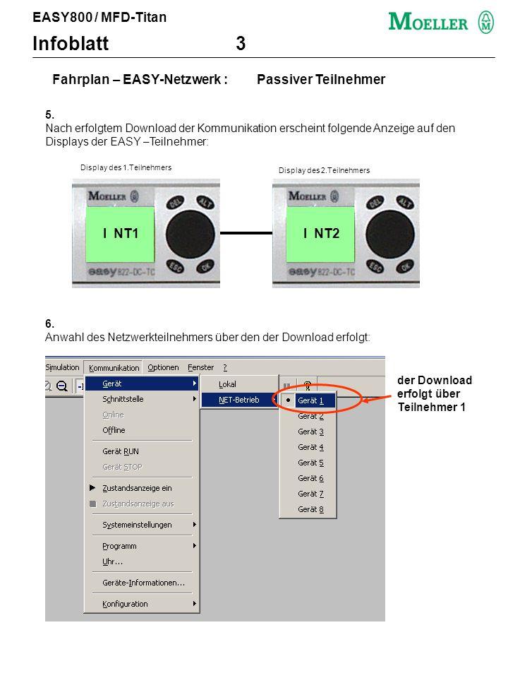5. Nach erfolgtem Download der Kommunikation erscheint folgende Anzeige auf den Displays der EASY –Teilnehmer: Display des 1.Teilnehmers Display des 2