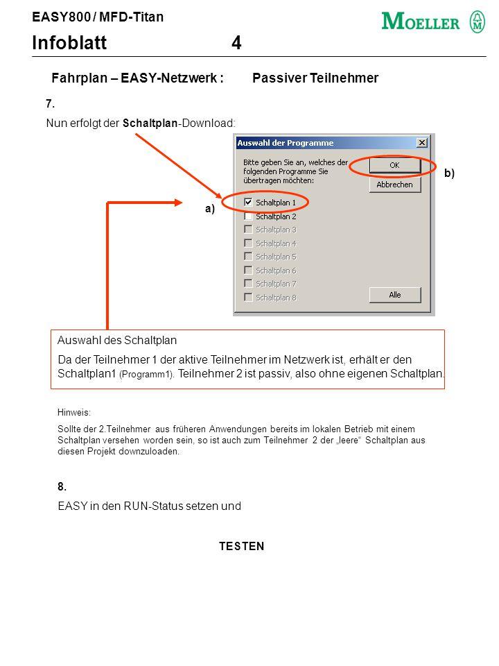 Auswahl des Schaltplan Da der Teilnehmer 1 der aktive Teilnehmer im Netzwerk ist, erhält er den Schaltplan1 (Programm1).