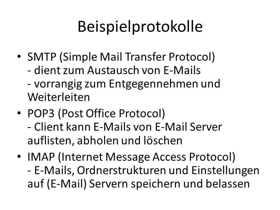 Beispielprotokolle SMTP (Simple Mail Transfer Protocol) - dient zum Austausch von E-Mails - vorrangig zum Entgegennehmen und Weiterleiten POP3 (Post O