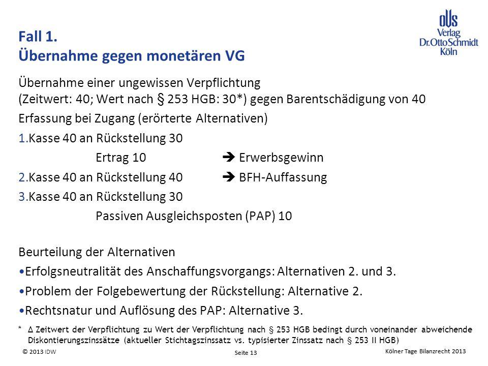 Kölner Tage Bilanzrecht 2013 Seite 13 © 2013 IDW Kölner Tage Bilanzrecht 2013 Seite 13 © 2013 Fall 1.