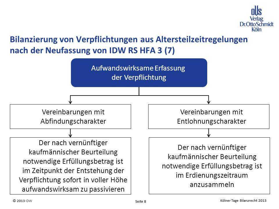 Kölner Tage Bilanzrecht 2013 Seite 8 © 2013 IDW© 2013 Seite 8 Kölner Tage Bilanzrecht 2013 Aufwandswirksame Erfassung der Verpflichtung Vereinbarungen mit Abfindungscharakter Vereinbarungen mit Entlohnungscharakter Der nach vernünftiger kaufmännischer Beurteilung notwendige Erfüllungsbetrag ist im Zeitpunkt der Entstehung der Verpflichtung sofort in voller Höhe aufwandswirksam zu passivieren Der nach vernünftiger kaufmännischer Beurteilung notwendige Erfüllungsbetrag ist im Erdienungszeitraum anzusammeln Bilanzierung von Verpflichtungen aus Altersteilzeitregelungen nach der Neufassung von IDW RS HFA 3 (7)