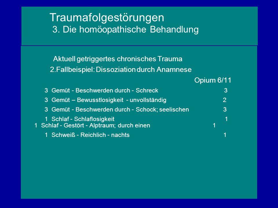 Aktuell getriggertes chronisches Trauma 2.Fallbeispiel: Dissoziation durch Anamnese Opium 6/11 3 Gemüt - Beschwerden durch - Schreck 3 3 Gemüt – Bewus