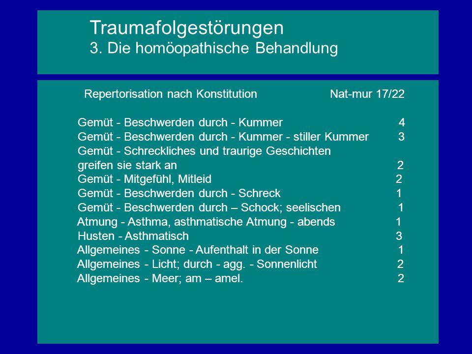 Repertorisation nach Konstitution Nat-mur 17/22 Gemüt - Beschwerden durch - Kummer 4 Gemüt - Beschwerden durch - Kummer - stiller Kummer 3 Gemüt - Sch