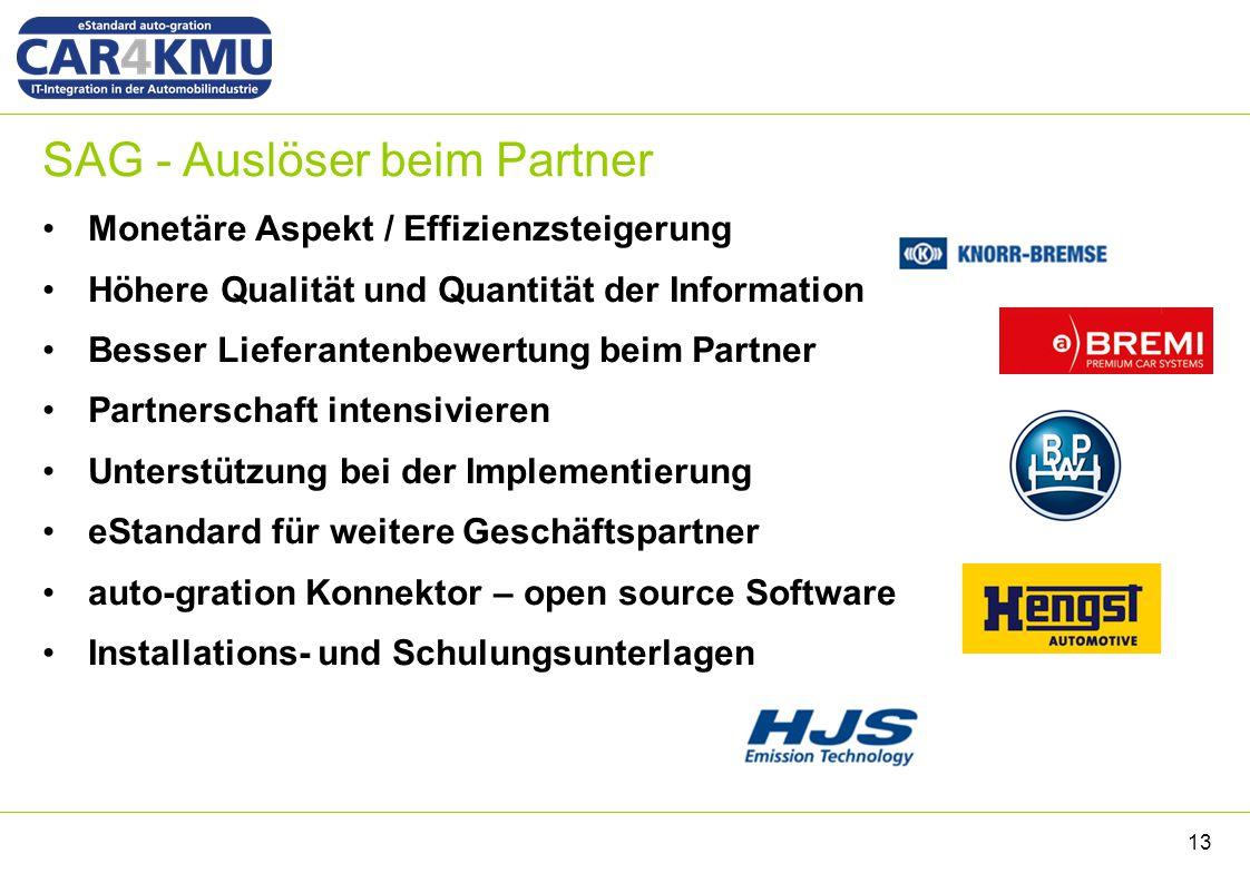 SAG - Auslöser beim Partner 13 Monetäre Aspekt / Effizienzsteigerung Höhere Qualität und Quantität der Information Besser Lieferantenbewertung beim Pa