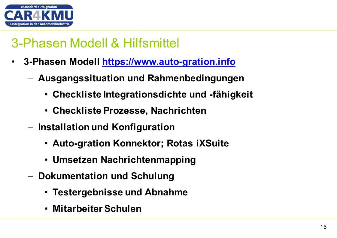 3-Phasen Modell https://www.auto-gration.infohttps://www.auto-gration.info –Ausgangssituation und Rahmenbedingungen Checkliste Integrationsdichte und