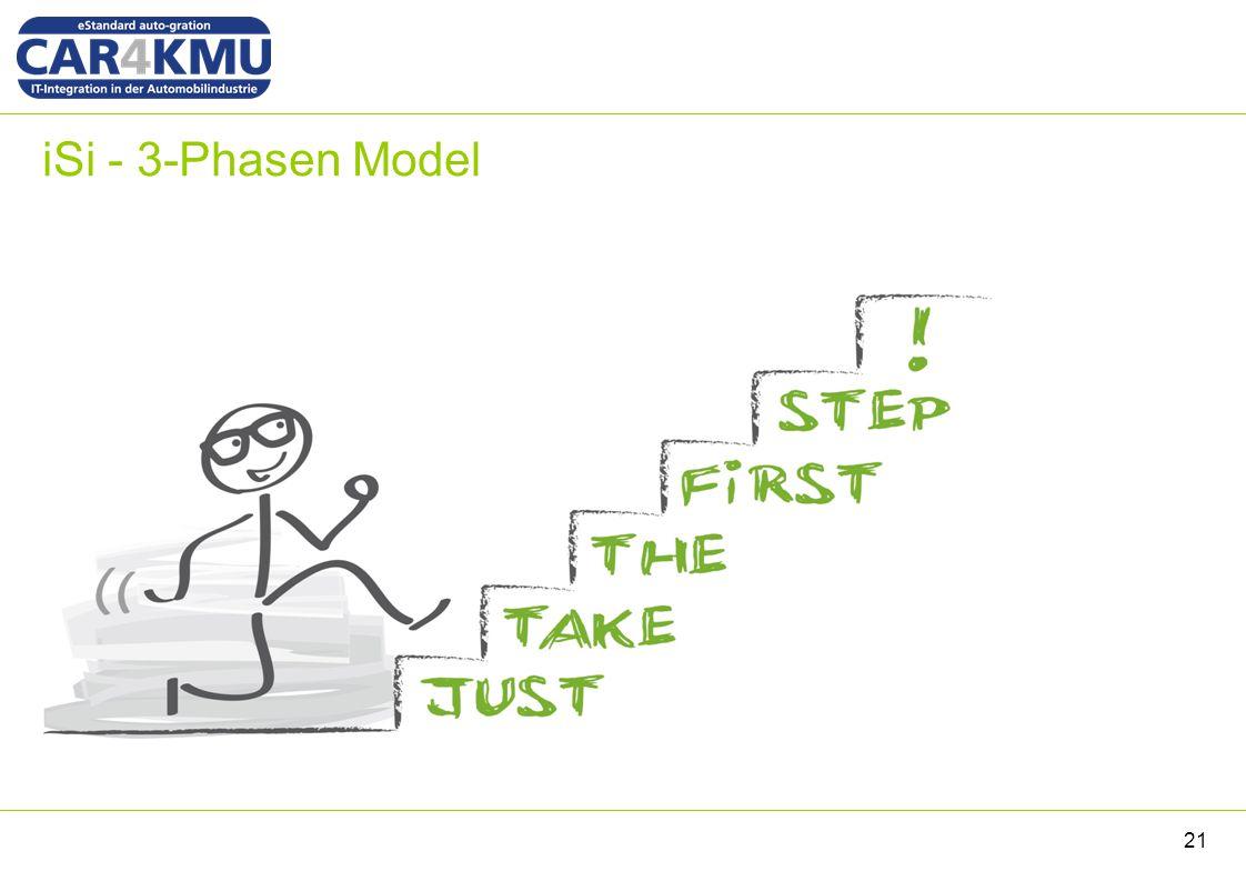 21 iSi - 3-Phasen Model