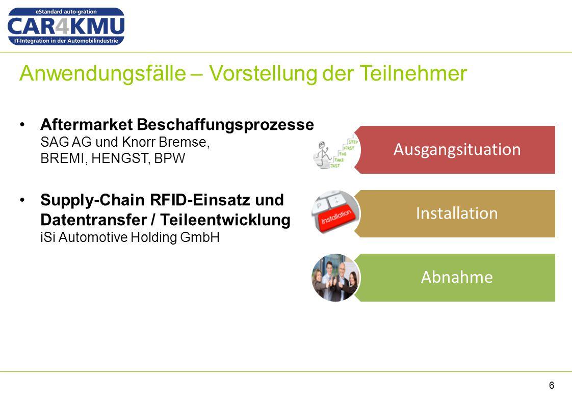 Anwendungsfälle – Vorstellung der Teilnehmer 6 Aftermarket Beschaffungsprozesse SAG AG und Knorr Bremse, BREMI, HENGST, BPW Supply-Chain RFID-Einsatz