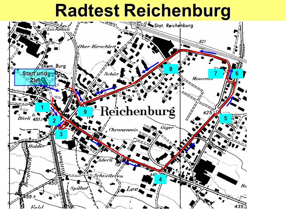 Radtest Reichenburg Start und Ziel 1 8 9 7 2 3 4 5 6