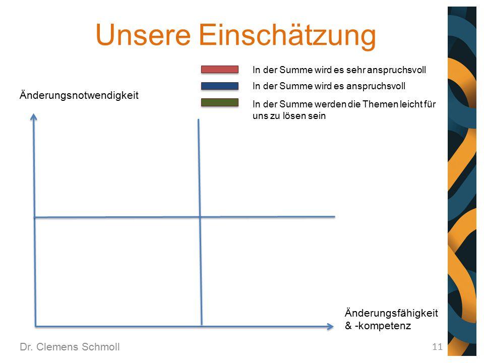 Unsere Einschätzung Dr. Clemens Schmoll 11 Änderungsfähigkeit & -kompetenz Änderungsnotwendigkeit In der Summe wird es sehr anspruchsvoll In der Summe