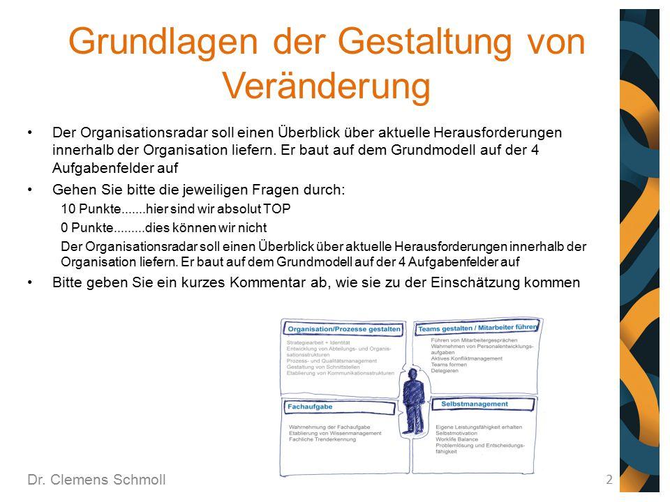 Grundlagen der Gestaltung von Veränderung Dr. Clemens Schmoll 2 Der Organisationsradar soll einen Überblick über aktuelle Herausforderungen innerhalb