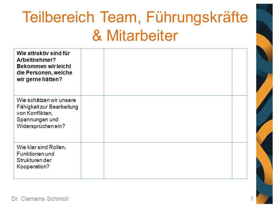 Teilbereich Team, Führungskräfte & Mitarbeiter Dr. Clemens Schmoll 7 Wie attraktiv sind für Arbeitnehmer? Bekommen wir leicht die Personen, welche wir
