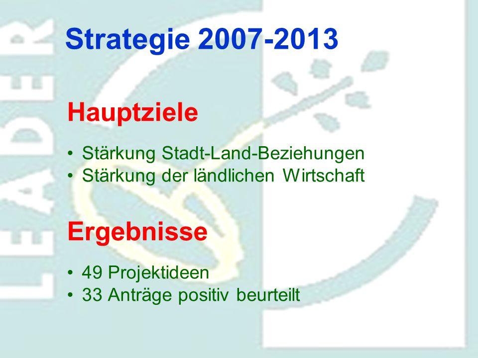 Strategie 2007-2013 Hauptziele Stärkung Stadt-Land-Beziehungen Stärkung der ländlichen Wirtschaft Ergebnisse 49 Projektideen 33 Anträge positiv beurte