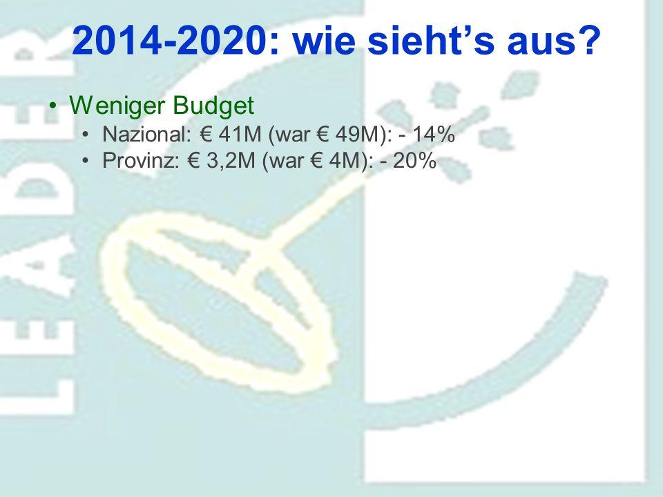 2014-2020: wie sieht's aus? Weniger Budget Nazional: € 41M (war € 49M): - 14% Provinz: € 3,2M (war € 4M): - 20%