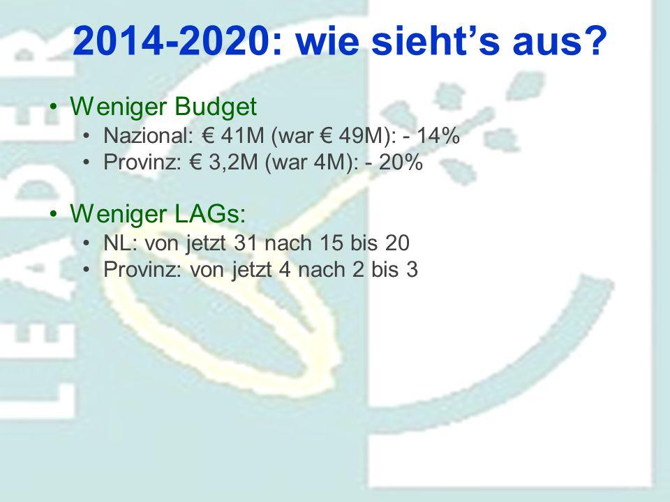 2014-2020: wie sieht's aus? Weniger Budget Nazional: € 41M (war € 49M): - 14% Provinz: € 3,2M (war 4M): - 20% Weniger LAGs: NL: von jetzt 31 nach 15 b
