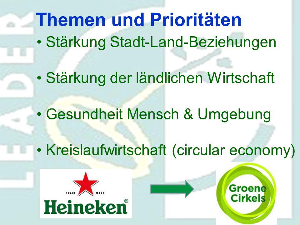 Themen und Prioritäten Stärkung Stadt-Land-Beziehungen Stärkung der ländlichen Wirtschaft Gesundheit Mensch & Umgebung Kreislaufwirtschaft (circular e