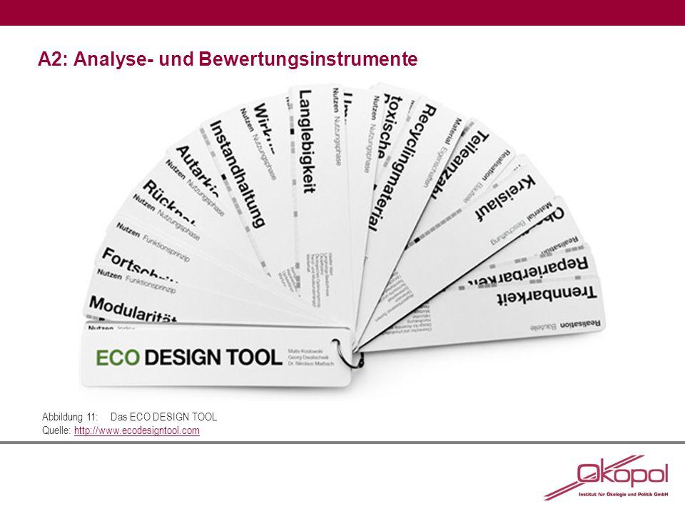 A2: Analyse- und Bewertungsinstrumente Abbildung 12:Das ECO DESIGN TOOL: Verlinkung der Karten Quelle: http://www.ecodesigntool.comhttp://www.ecodesigntool.com