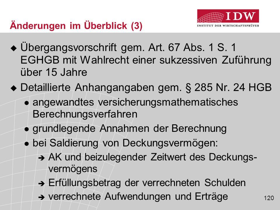 120 Änderungen im Überblick (3)  Übergangsvorschrift gem. Art. 67 Abs. 1 S. 1 EGHGB mit Wahlrecht einer sukzessiven Zuführung über 15 Jahre  Detaill