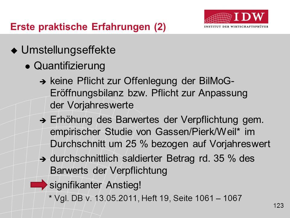 123 Erste praktische Erfahrungen (2)  Umstellungseffekte Quantifizierung  keine Pflicht zur Offenlegung der BilMoG- Eröffnungsbilanz bzw. Pflicht zu