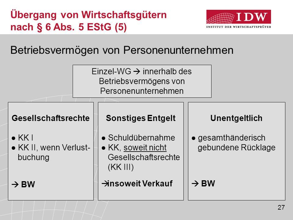 27 Einzel-WG  innerhalb des Betriebsvermögens von Personenunternehmen Gesellschaftsrechte ● KK I ● KK II, wenn Verlust- buchung  BW Sonstiges Entgel