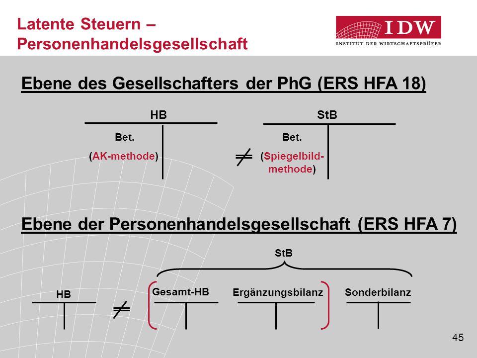 45 Latente Steuern – Personenhandelsgesellschaft Ebene der Personenhandelsgesellschaft (ERS HFA 7) HB Gesamt-HB Ergänzungsbilanz Sonderbilanz StB Bet.