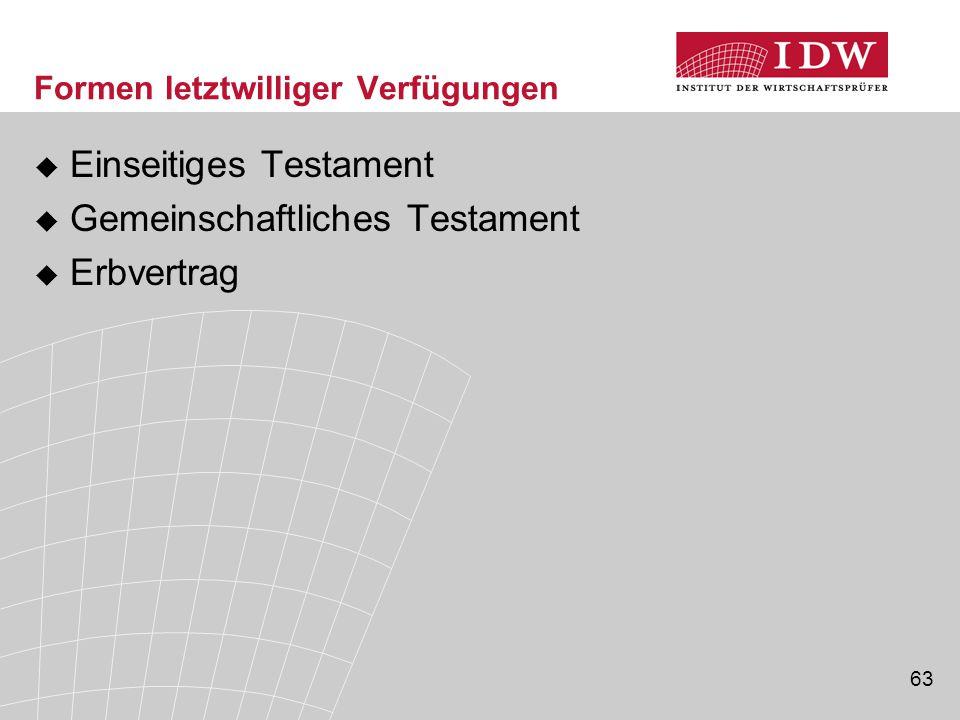 63 Formen letztwilliger Verfügungen  Einseitiges Testament  Gemeinschaftliches Testament  Erbvertrag