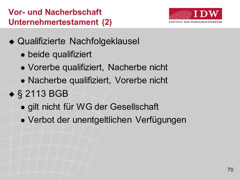 70 Vor- und Nacherbschaft Unternehmertestament (2)  Qualifizierte Nachfolgeklausel beide qualifiziert Vorerbe qualifiziert, Nacherbe nicht Nacherbe q