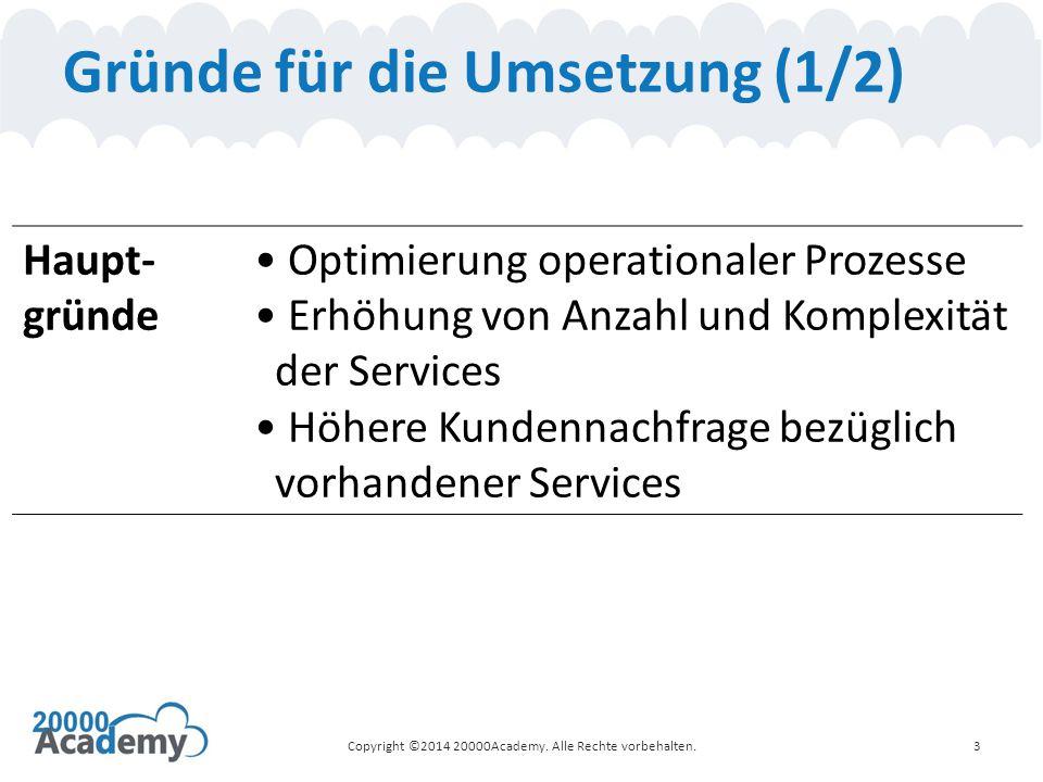 Gründe für die Umsetzung (1/2) Haupt- gründe Optimierung operationaler Prozesse Erhöhung von Anzahl und Komplexität der Services Höhere Kundennachfrage bezüglich vorhandener Services 3Copyright ©2014 20000Academy.