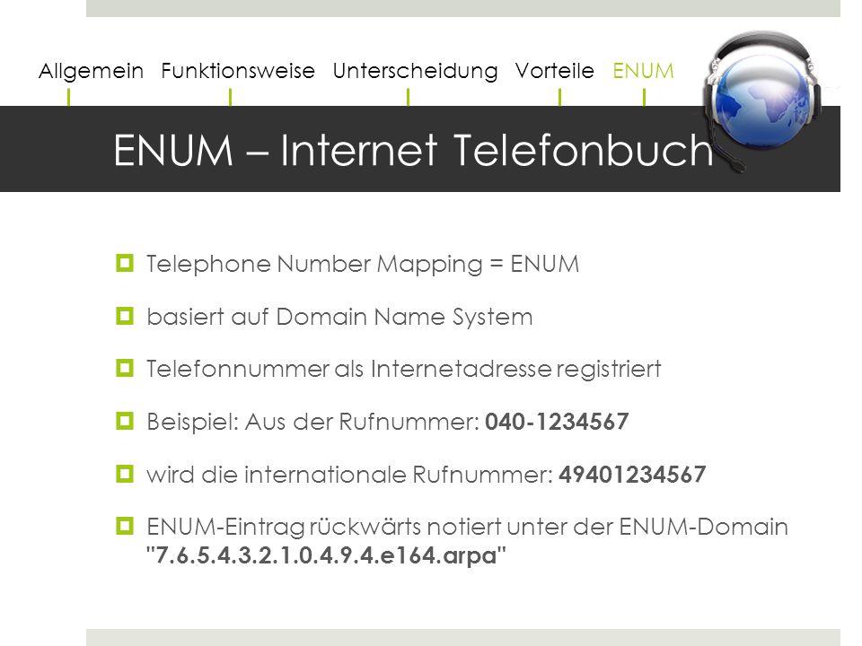 ENUM – Internet Telefonbuch  Telephone Number Mapping = ENUM  basiert auf Domain Name System  Telefonnummer als Internetadresse registriert  Beisp