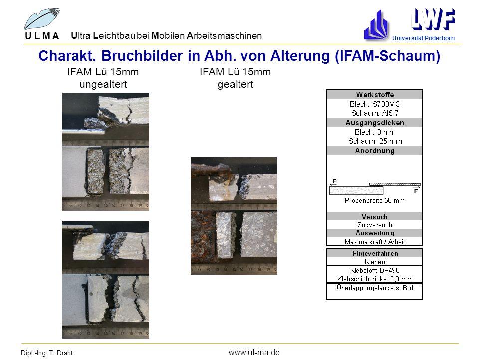 Dipl.-Ing. T. Draht www.ul-ma.de U L M A Ultra Leichtbau bei Mobilen Arbeitsmaschinen Universität Paderborn Charakt. Bruchbilder in Abh. von Alterung
