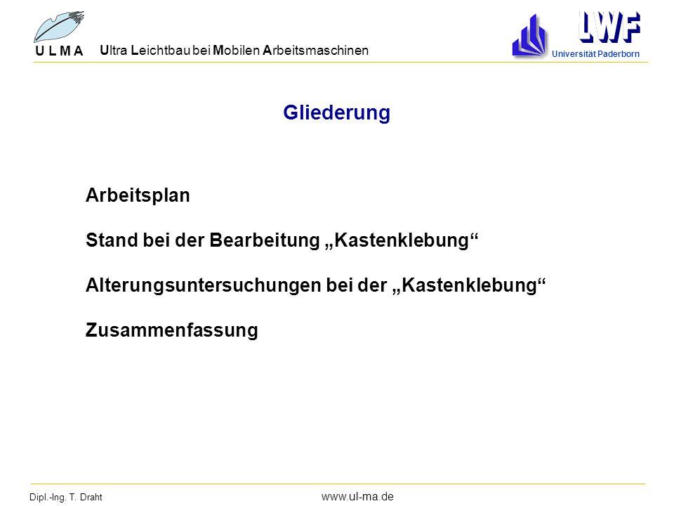 Dipl.-Ing. T. Draht www.ul-ma.de U L M A Ultra Leichtbau bei Mobilen Arbeitsmaschinen Universität Paderborn Gliederung Arbeitsplan Stand bei der Bearb