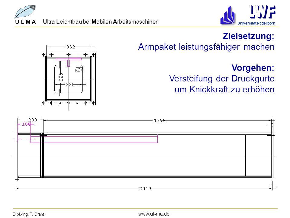 Dipl.-Ing. T. Draht www.ul-ma.de U L M A Ultra Leichtbau bei Mobilen Arbeitsmaschinen Universität Paderborn Zielsetzung: Armpaket leistungsfähiger mac