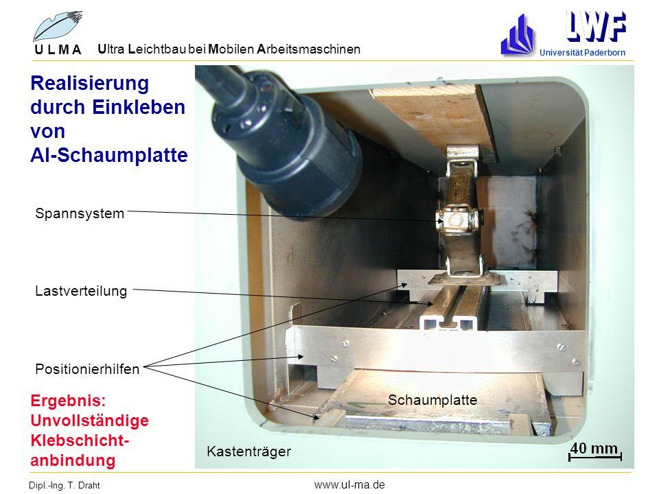 Dipl.-Ing. T. Draht www.ul-ma.de U L M A Ultra Leichtbau bei Mobilen Arbeitsmaschinen Universität Paderborn Realisierung Kastenträger Schaumplatte Spa