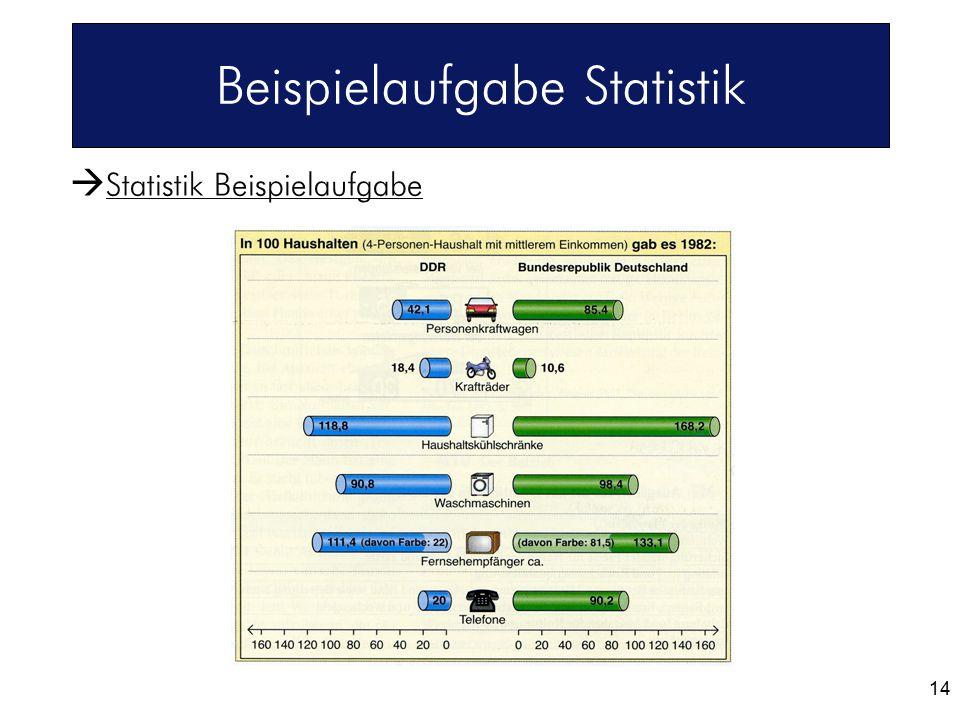 Beispielaufgabe Statistik 14  Statistik Beispielaufgabe Statistik Beispielaufgabe