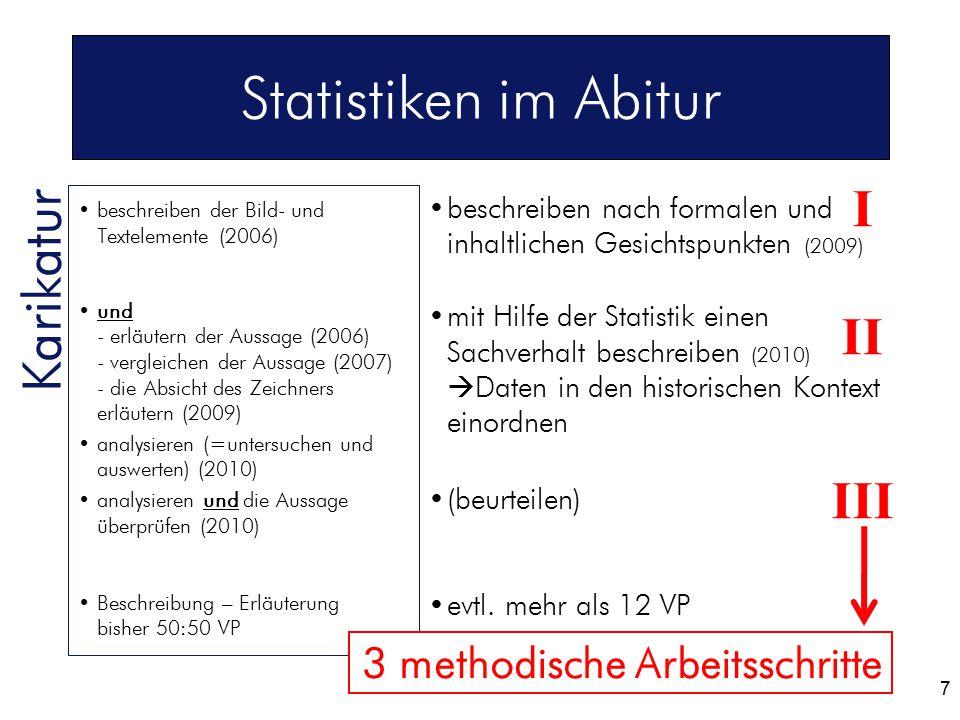 Statistiken im Abitur beschreiben der Bild- und Textelemente (2006) und - erläutern der Aussage (2006) - vergleichen der Aussage (2007) - die Absicht