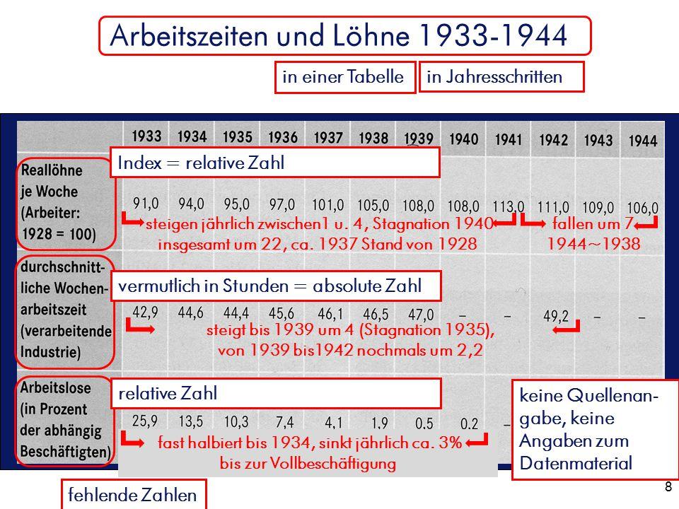8 Arbeitszeiten und Löhne 1933-1944 in Jahresschrittenin einer Tabelle vermutlich in Stunden = absolute Zahl Index = relative Zahl relative Zahl keine