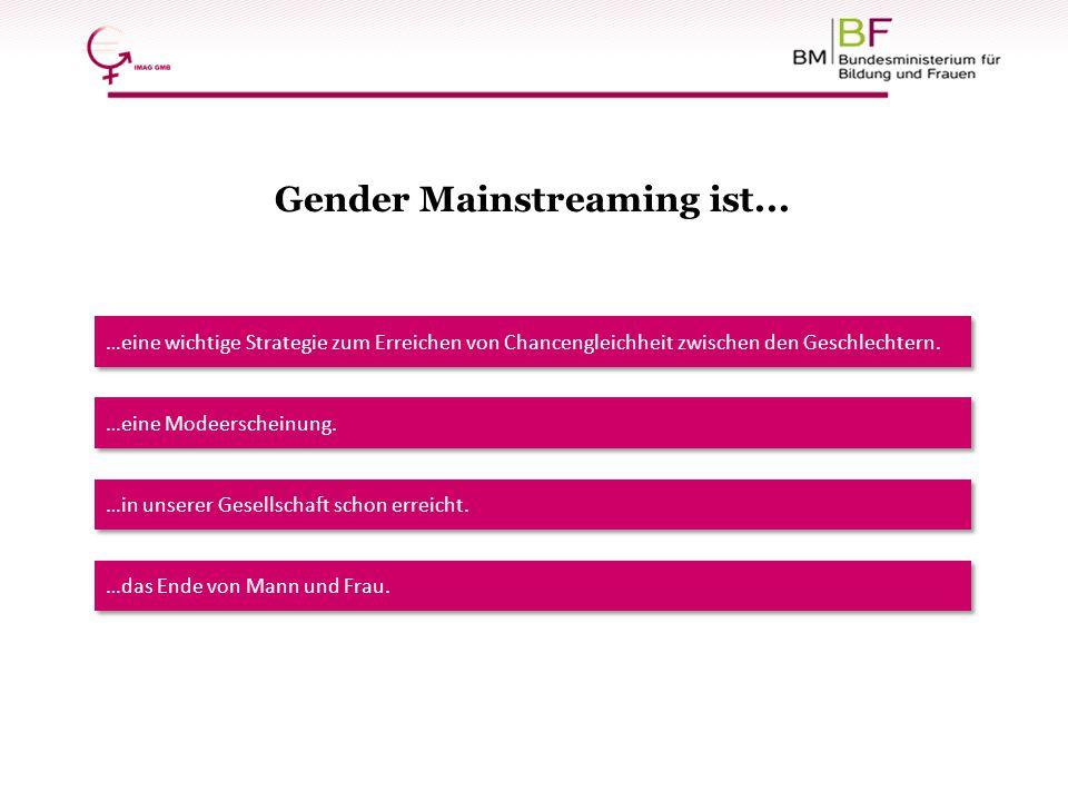 Gender Mainstreaming ist... …eine Modeerscheinung. …in unserer Gesellschaft schon erreicht. …das Ende von Mann und Frau. …eine wichtige Strategie zum